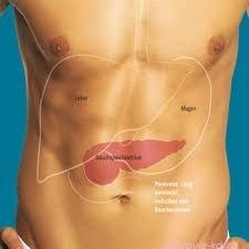 Первые признаки и симптомы воспаления поджелудочной железы