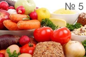 какая диета при зоболеваниях поджелудочной железы