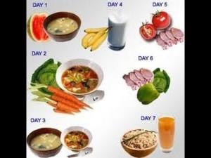 Как составить список блюд на день при панкреатите.