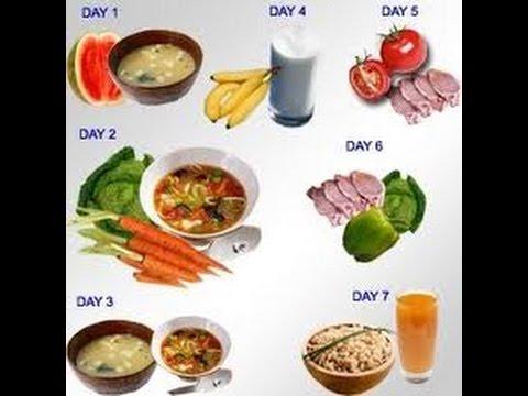 блюд диета список